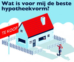 Infographic: wat is voor mij de beste hypotheekvorm?